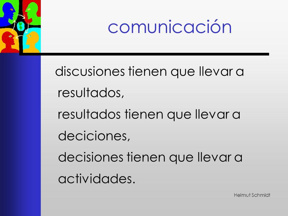 comunicación discusiones tienen que llevar a resultados, resultados tienen que llevar a deciciones, decisiones tienen que llevar a actividades. Helmut