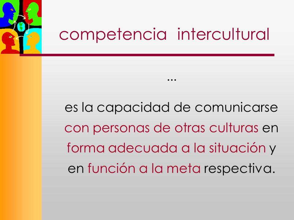 competencia intercultural... es la capacidad de comunicarse con personas de otras culturas en forma adecuada a la situación y en función a la meta res
