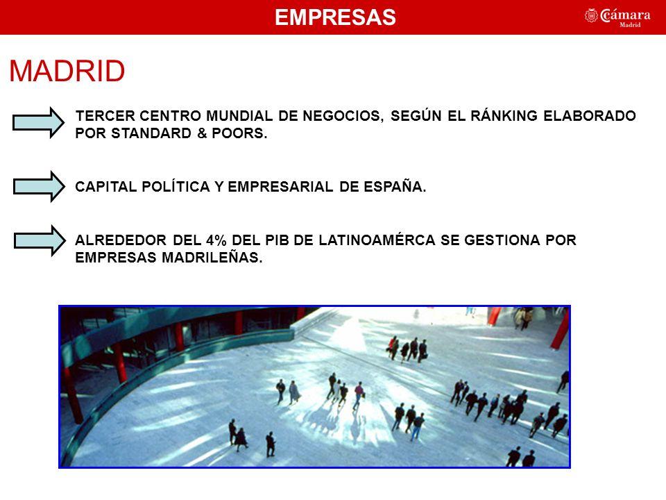 MADRID TERCER CENTRO MUNDIAL DE NEGOCIOS, SEGÚN EL RÁNKING ELABORADO POR STANDARD & POORS.