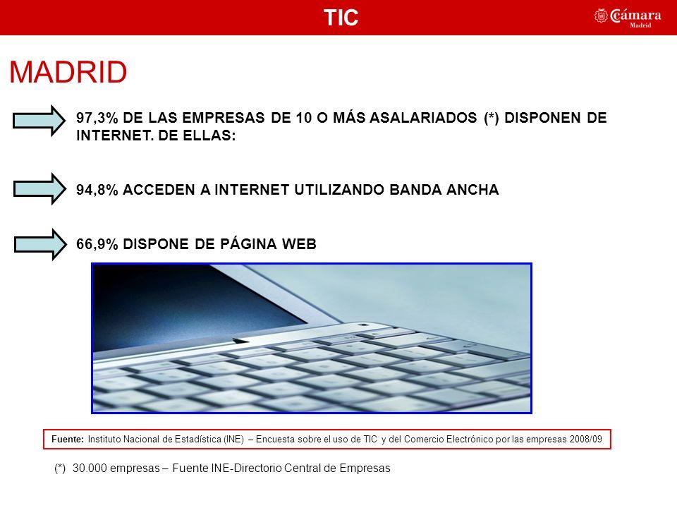 MADRID 97,3% DE LAS EMPRESAS DE 10 O MÁS ASALARIADOS (*) DISPONEN DE INTERNET.