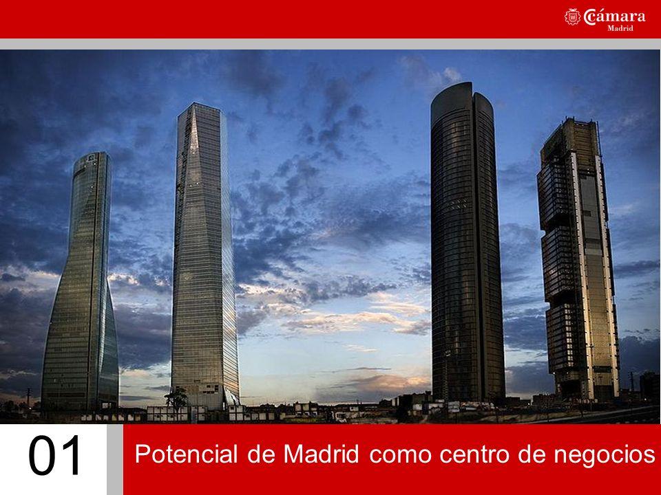 01 Potencial de Madrid como centro de negocios