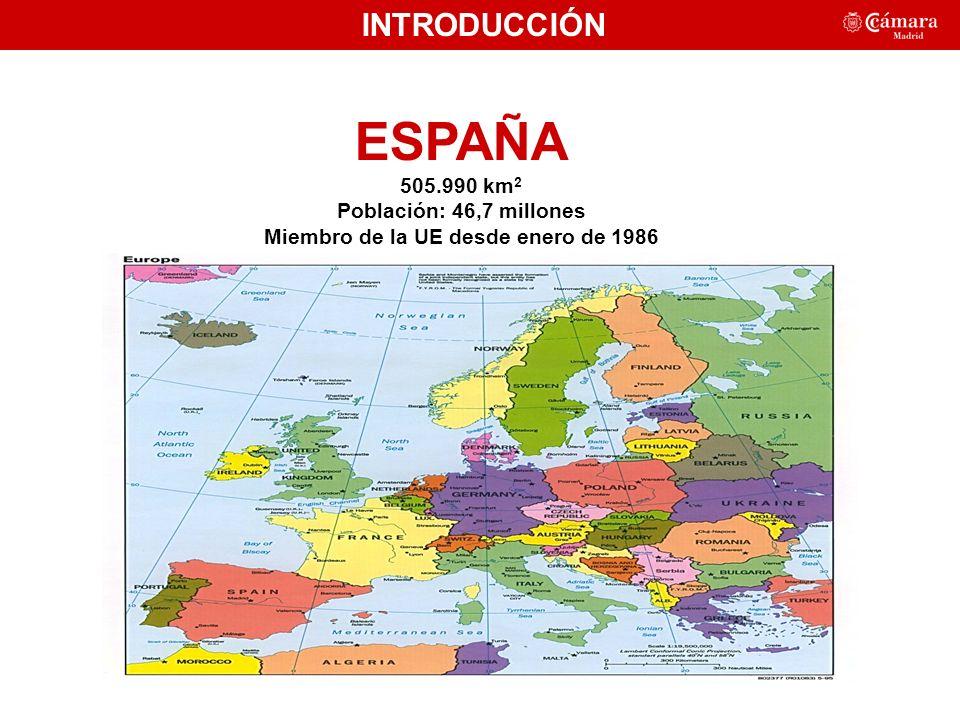 INTRODUCCIÓN ESPAÑA 505.990 km 2 Población: 46,7 millones Miembro de la UE desde enero de 1986