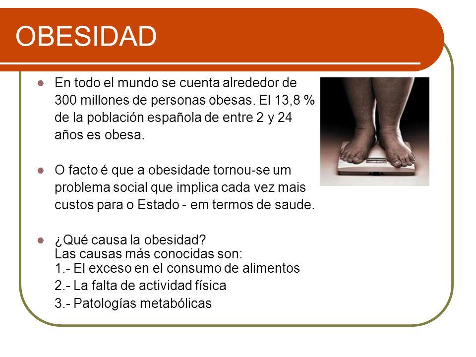 OBESIDAD En todo el mundo se cuenta alrededor de 300 millones de personas obesas. El 13,8 % de la población española de entre 2 y 24 años es obesa. O