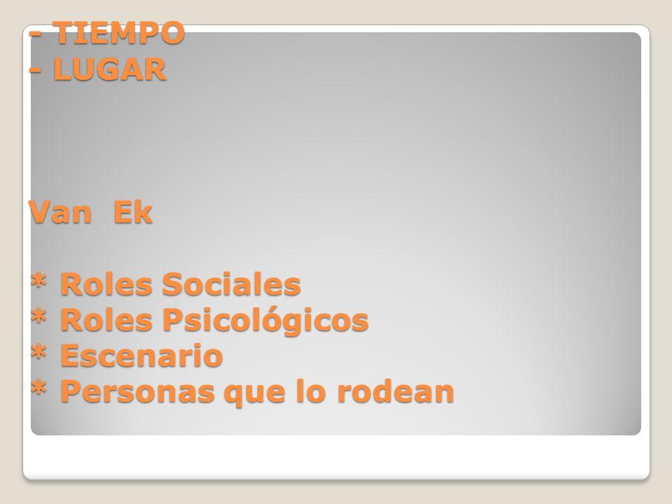 - TIEMPO - LUGAR Van Ek * Roles Sociales * Roles Psicológicos * Escenario * Personas que lo rodean