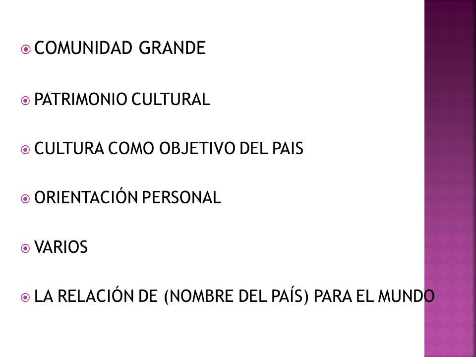 COMUNIDAD GRANDE PATRIMONIO CULTURAL CULTURA COMO OBJETIVO DEL PAIS ORIENTACIÓN PERSONAL VARIOS LA RELACIÓN DE (NOMBRE DEL PAÍS) PARA EL MUNDO