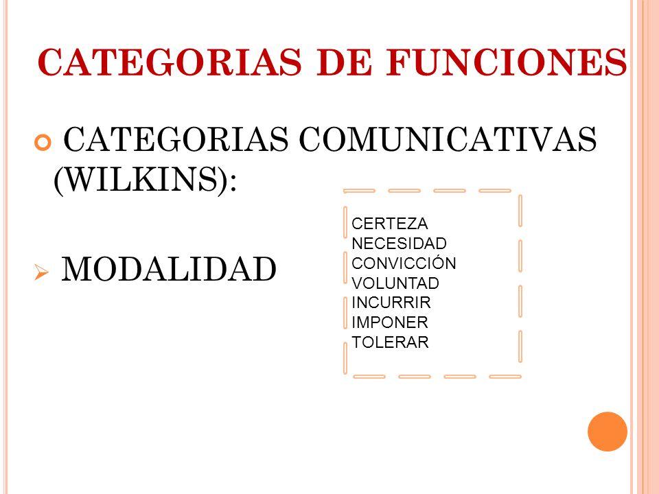 CATEGORIAS DE FUNCIONES CATEGORIAS COMUNICATIVAS (WILKINS): MODALIDAD CERTEZA NECESIDAD CONVICCIÓN VOLUNTAD INCURRIR IMPONER TOLERAR