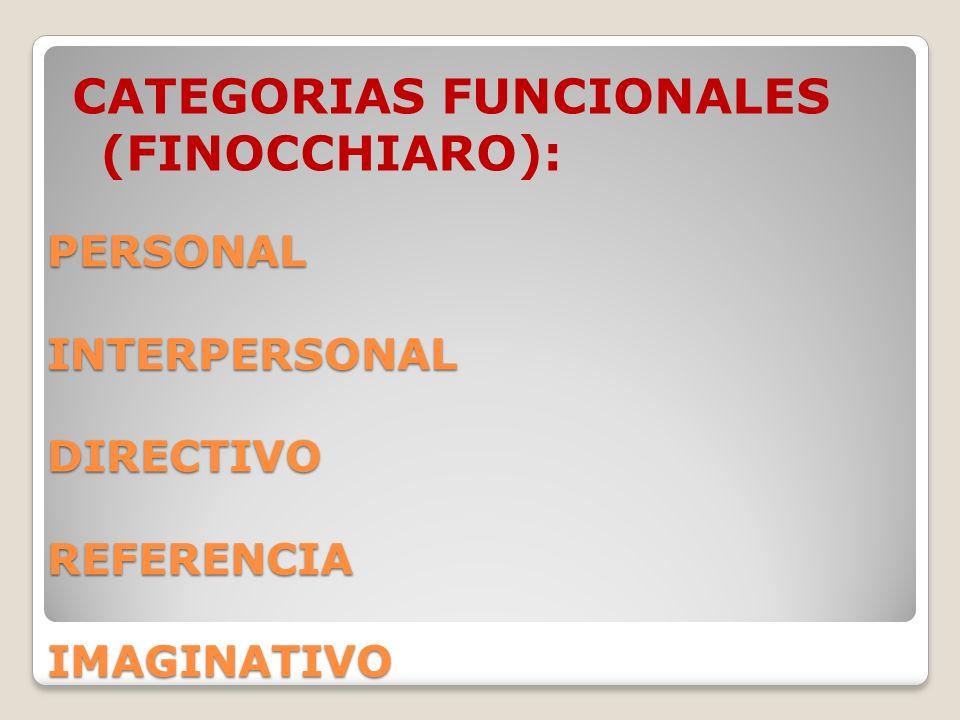 PERSONAL INTERPERSONAL DIRECTIVO REFERENCIA IMAGINATIVO CATEGORIAS FUNCIONALES (FINOCCHIARO):