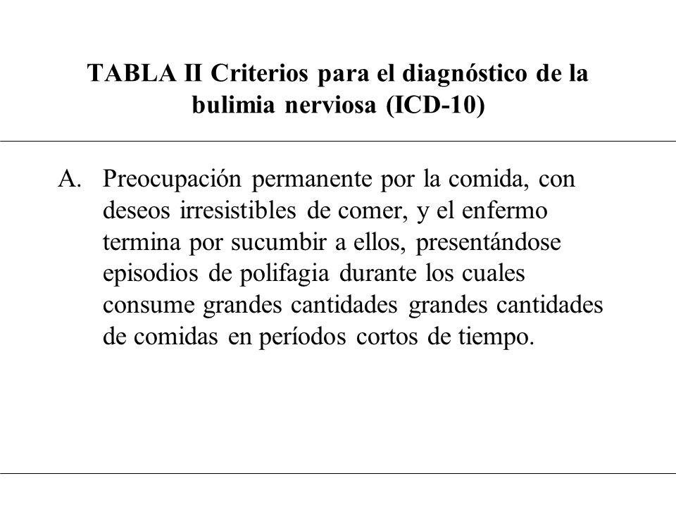 TABLA II Criterios para el diagnóstico de la bulimia nerviosa (ICD-10) A.Preocupación permanente por la comida, con deseos irresistibles de comer, y e