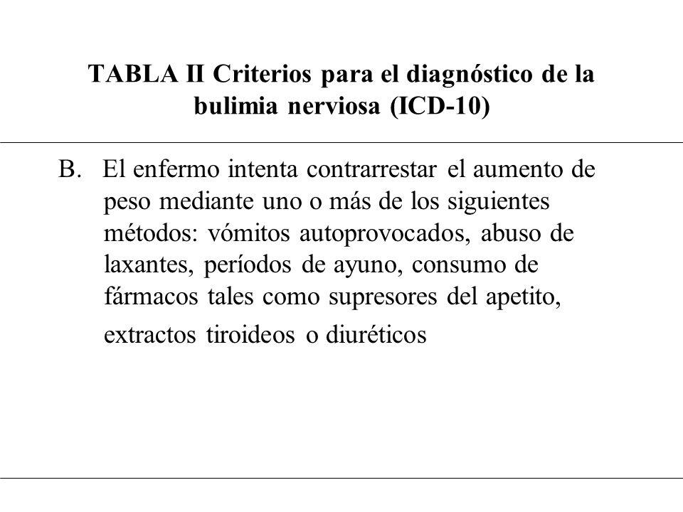 TABLA II Criterios para el diagnóstico de la bulimia nerviosa (ICD-10) B. El enfermo intenta contrarrestar el aumento de peso mediante uno o más de lo