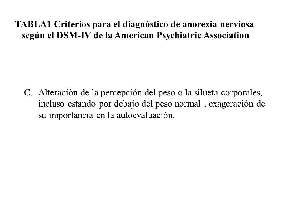 TABLA1 Criterios para el diagnóstico de anorexia nerviosa según el DSM-IV de la American Psychiatric Association D.