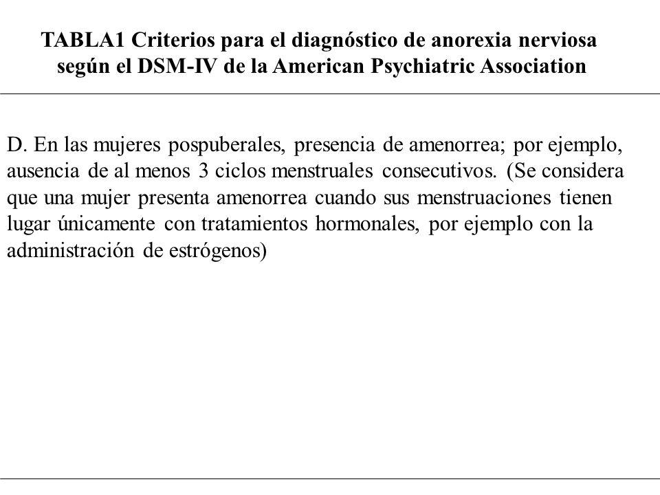 TABLA1 Criterios para el diagnóstico de anorexia nerviosa según el DSM-IV de la American Psychiatric Association D. En las mujeres pospuberales, prese