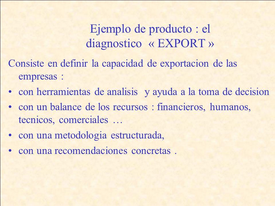 Ejemplo de producto : el diagnostico « EXPORT » Consiste en definir la capacidad de exportacion de las empresas : con herramientas de analisis y ayuda a la toma de decision con un balance de los recursos : financieros, humanos, tecnicos, comerciales … con una metodologia estructurada, con una recomendaciones concretas.