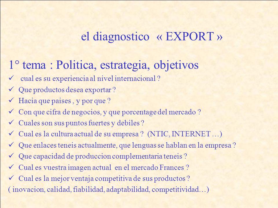 el diagnostico « EXPORT » 1° tema : Politica, estrategia, objetivos cual es su experiencia al nivel internacional .