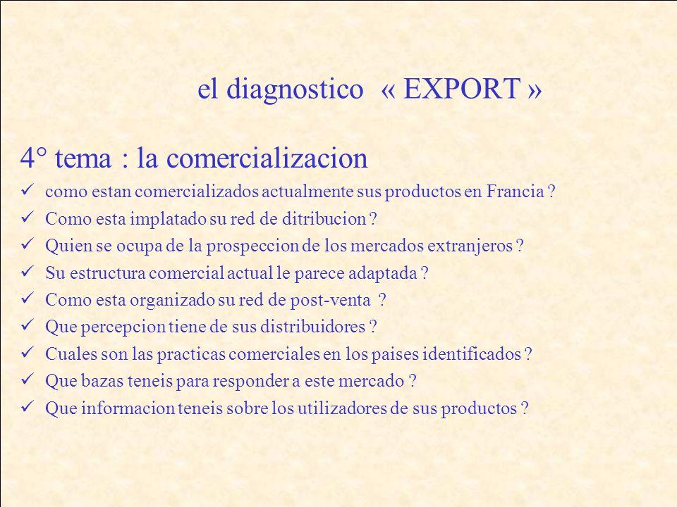 el diagnostico « EXPORT » 4° tema : la comercializacion como estan comercializados actualmente sus productos en Francia .
