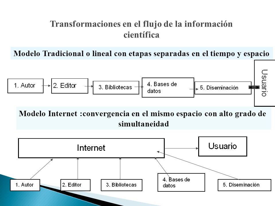 Tres grandes procesos que interactúan y se conectan de manera diferente con los procesos de las sociedades y las culturas: 1. Desarrollo tecnológico-c