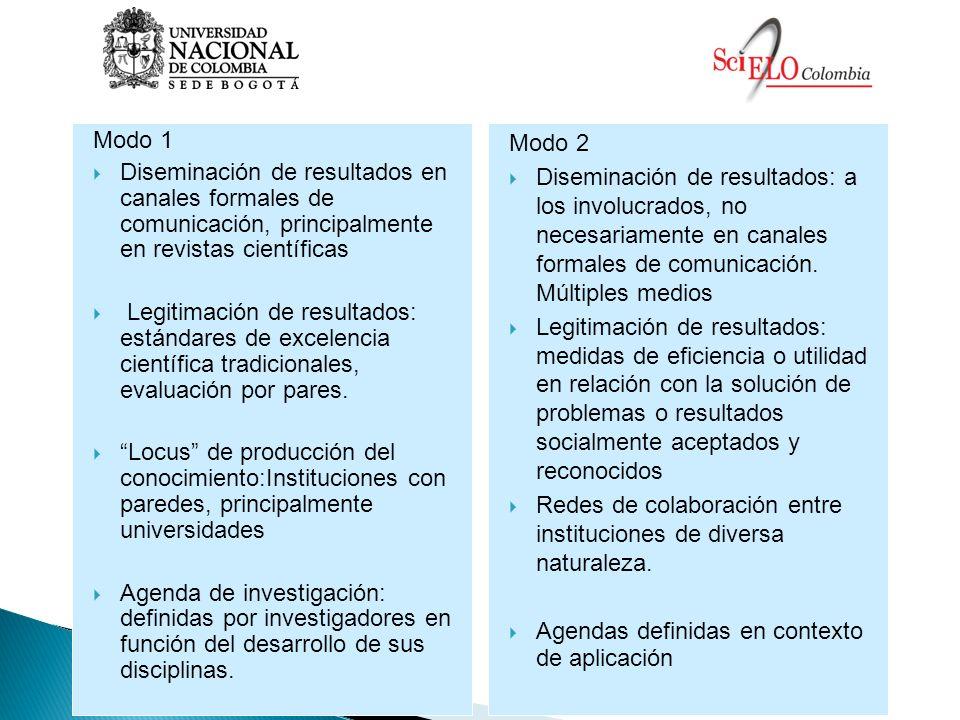 Modo 1 Tipos de investigación: básica (conocer para entender) vs. Aplicada (conocer para utilizar) Enfoque: disciplinar Relación entre productores y u