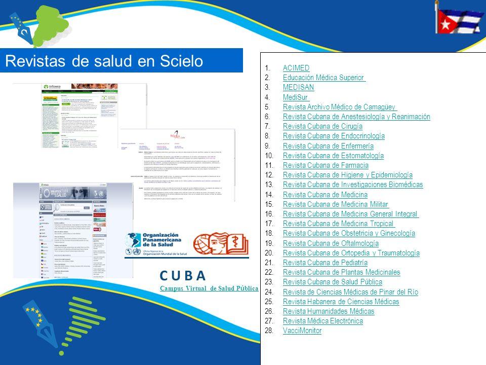 1.ACIMED ACIMED 2.Educación Médica Superior Educación Médica Superior 3.MEDISAN MEDISAN 4.MediSur MediSur 5.Revista Archivo Médico de Camagüey Revista