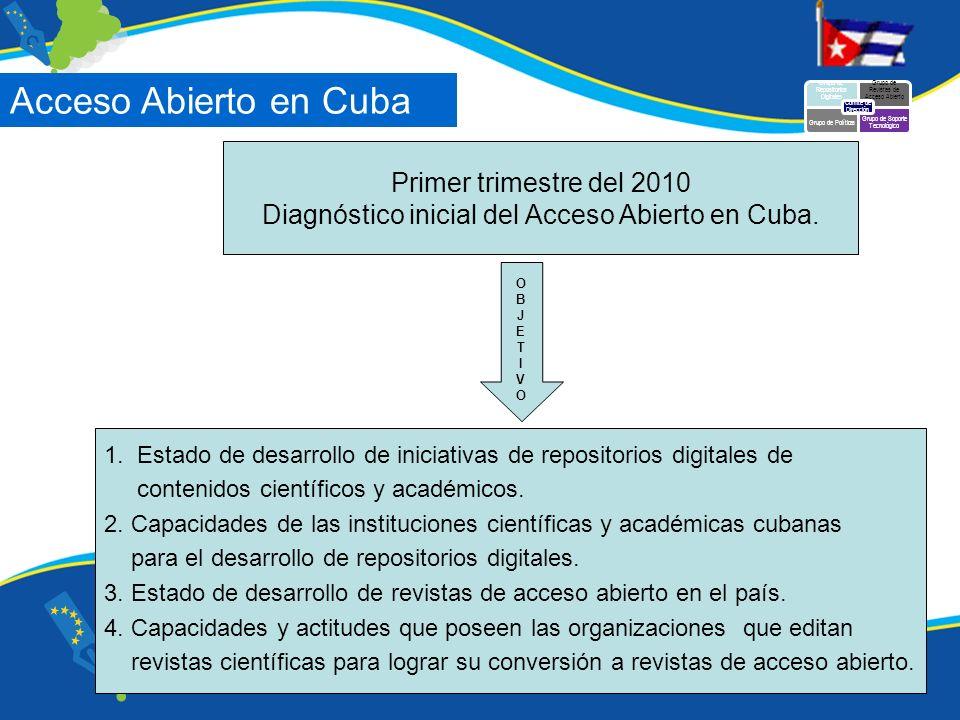 6 Primer trimestre del 2010 Diagnóstico inicial del Acceso Abierto en Cuba. OBJETIVOOBJETIVO 1. Estado de desarrollo de iniciativas de repositorios di
