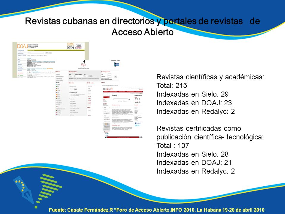 Revistas cubanas en directorios y portales de revistas de Acceso Abierto Revistas científicas y académicas: Total: 215 Indexadas en Sielo: 29 Indexadas en DOAJ: 23 Indexadas en Redalyc: 2 Revistas certificadas como publicación científica- tecnológica: Total : 107 Indexadas en Sielo: 28 Indexadas en DOAJ: 21 Indexadas en Redalyc: 2 Fuente: Casate Fernández,R Foro de Acceso Abierto,INFO 2010, La Habana 19-20 de abril 2010