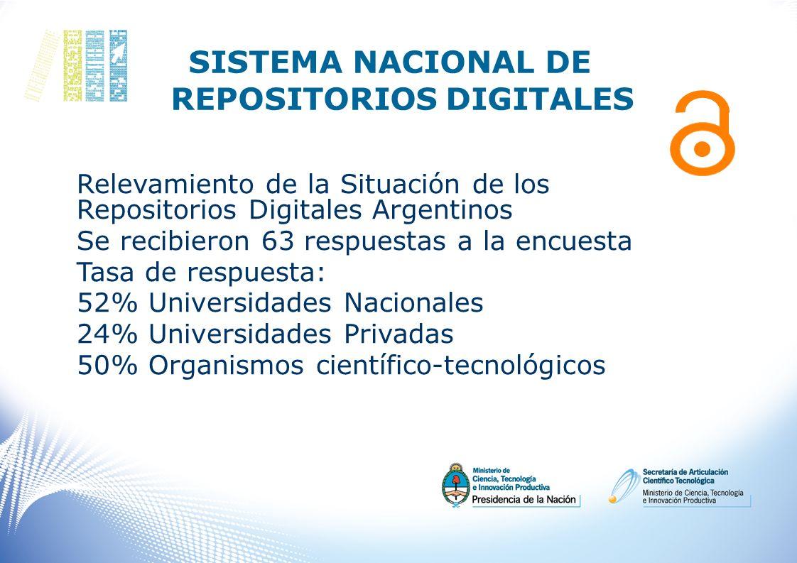 SISTEMA NACIONAL DE REPOSITORIOS DIGITALES Relevamiento de la Situación de los Repositorios Digitales Argentinos Se recibieron 63 respuestas a la encu
