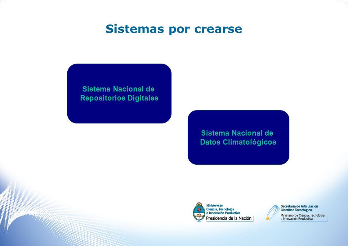 Sistemas por crearse Sistema Nacional de Repositorios Digitales Sistema Nacional de Datos Climatológicos