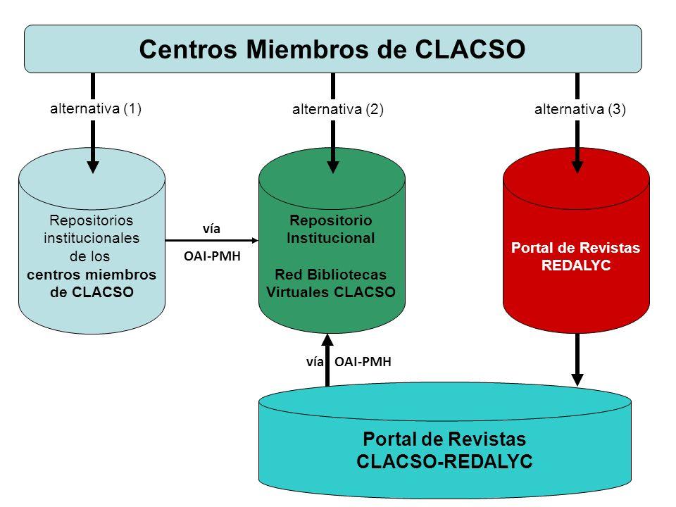 Repositorio Institucional Red Bibliotecas Virtuales CLACSO Centros Miembros de CLACSO Portal de Revistas CLACSO-REDALYC Portal de Revistas REDALYC Repositorios institucionales de los centros miembros de CLACSO alternativa (2) alternativa (1) alternativa (3) vía OAI-PMH vía OAI-PMH