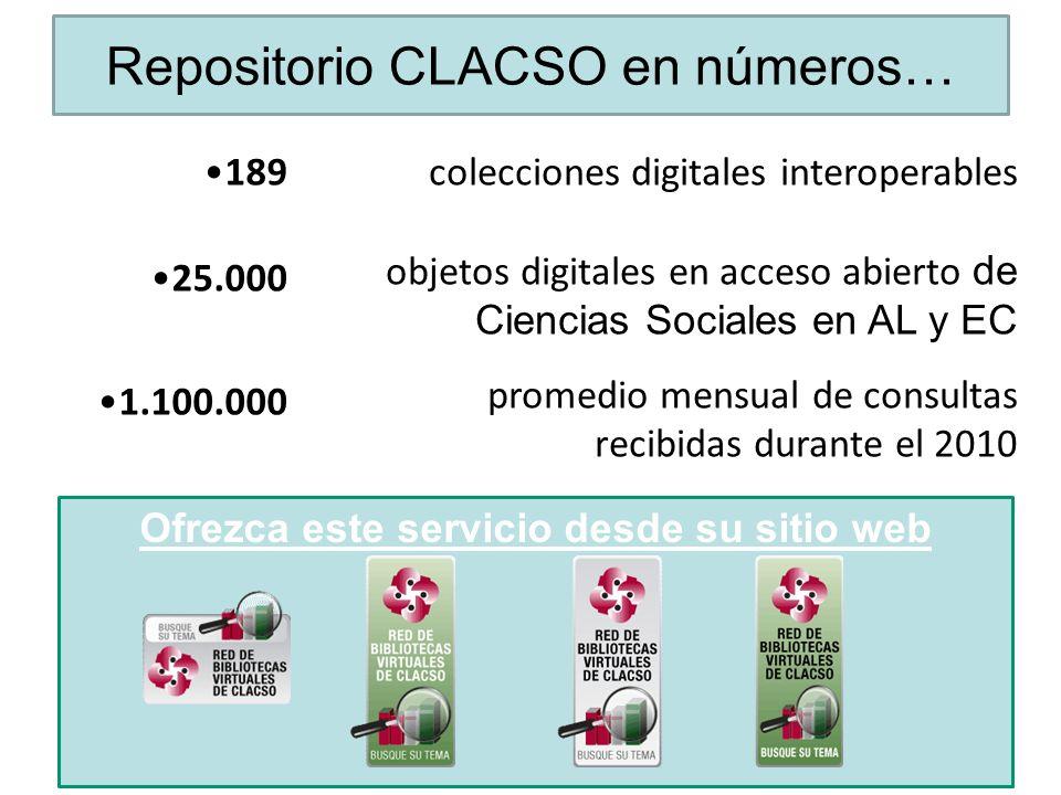 189 colecciones digitales de Ciencias Sociales en América Latina y El Caribe 22.000 objetos digitales en acceso abierto 1.200.000 promedio mensual de consultas recibidas durante el 2010 189 25.000 1.100.000 Repositorio CLACSO en números… colecciones digitales interoperables objetos digitales en acceso abierto de Ciencias Sociales en AL y EC promedio mensual de consultas recibidas durante el 2010 Ofrezca este servicio desde su sitio web