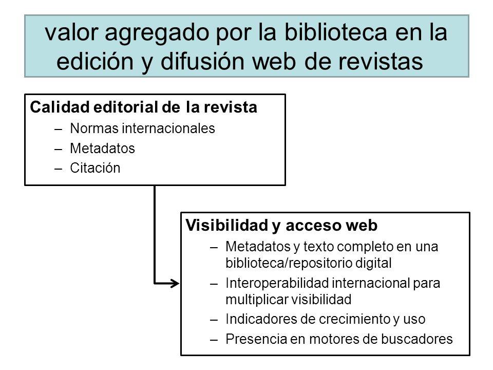 valor agregado por la biblioteca en la edición y difusión web de revistas Calidad editorial de la revista –Normas internacionales –Metadatos –Citación