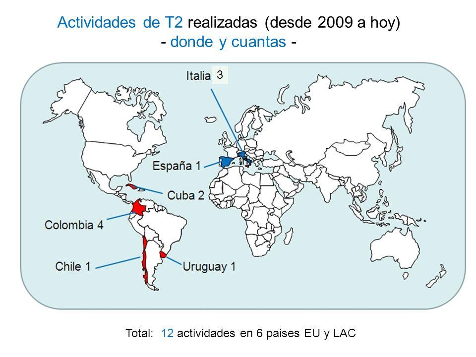 Actividades de T2 realizadas (desde 2009 a hoy) - donde y cuantas - Total: 12 actividades en 6 paises EU y LAC 3