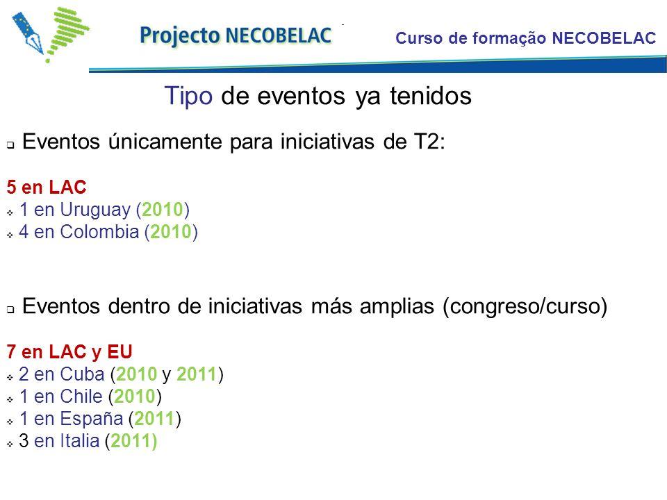 Curso de formação NECOBELAC Tipo de eventos ya tenidos Eventos únicamente para iniciativas de T2: 5 en LAC 1 en Uruguay (2010) 4 en Colombia (2010) Eventos dentro de iniciativas más amplias (congreso/curso) 7 en LAC y EU 2 en Cuba (2010 y 2011) 1 en Chile (2010) 1 en España (2011) 3 en Italia (2011)