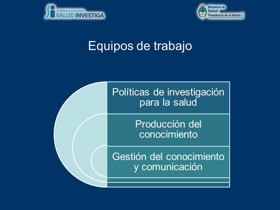 Equipos de trabajo Políticas de investigación para la salud Producción del conocimiento Gestión del conocimiento y comunicación