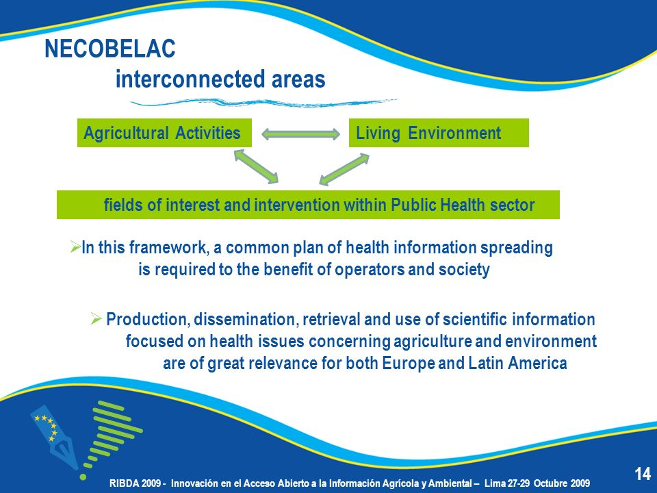 NECOBELAC interconnected areas In this framework, a common plan of health information spreading is required to the benefit of operators and society Agricultural Activities fields of interest and intervention within Public Health sector Living Environment Production, dissemination, retrieval and use of scientific information focused on health issues concerning agriculture and environment are of great relevance for both Europe and Latin America 14 RIBDA 2009 - Innovación en el Acceso Abierto a la Información Agrícola y Ambiental – Lima 27-29 Octubre 2009