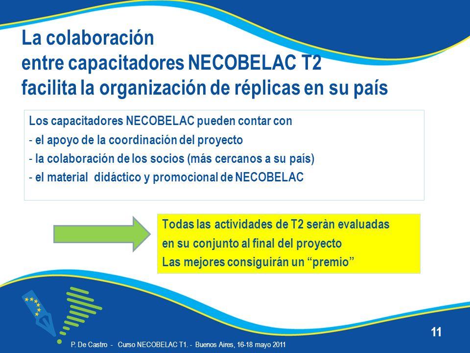 La colaboración entre capacitadores NECOBELAC T2 facilita la organización de réplicas en su país P.