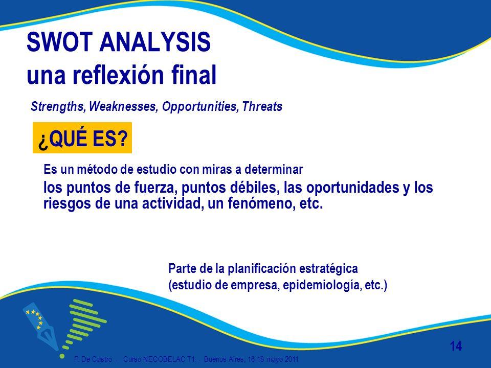 SWOT ANALYSIS una reflexión final Es un método de estudio con miras a determinar los puntos de fuerza, puntos débiles, las oportunidades y los riesgos de una actividad, un fenómeno, etc.