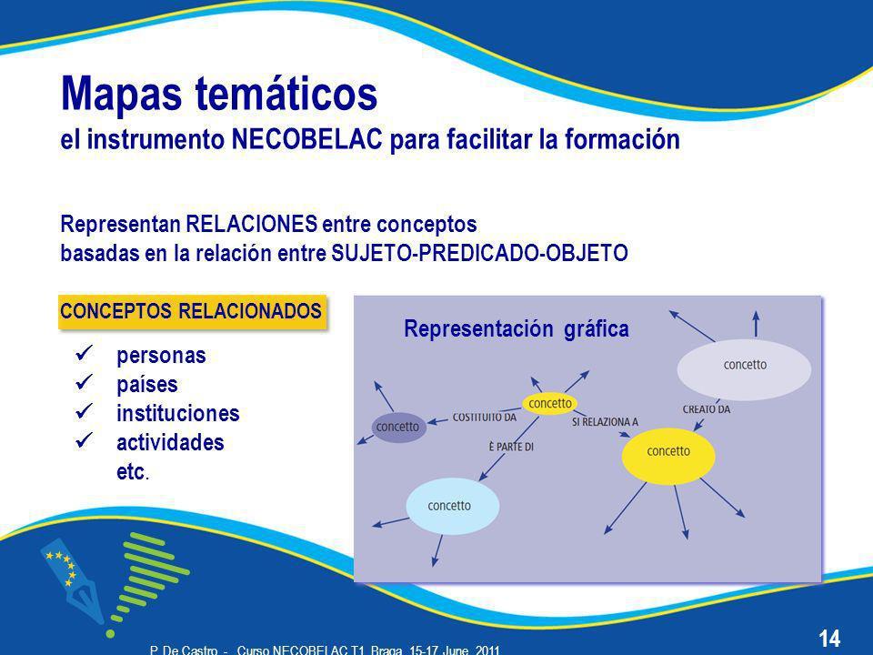 P. De Castro - Curso NECOBELAC T1. Braga, 15-17 June 2011 Mapas temáticos el instrumento NECOBELAC para facilitar la formación Representan RELACIONES