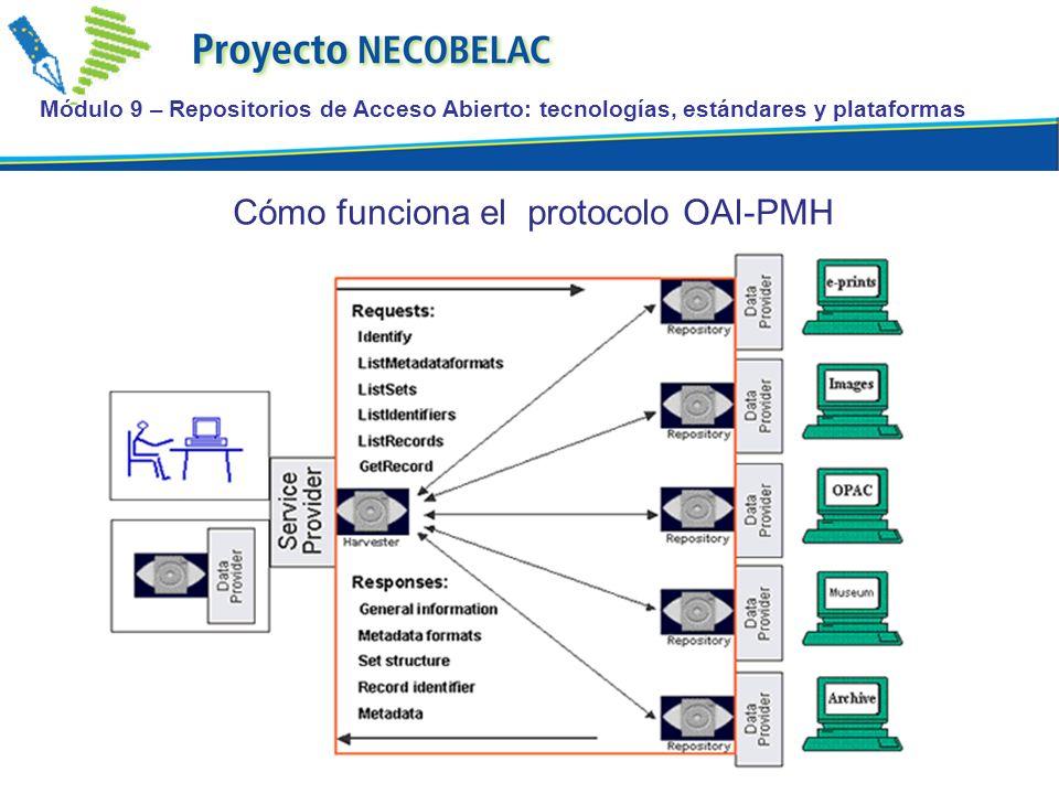 Módulo 9 – Repositorios de Acceso Abierto: tecnologías, estándares y plataformas Cómo funciona el protocolo OAI-PMH