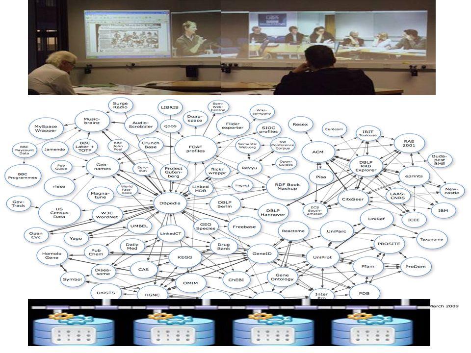 N ecesidad de ser capaces de expresar relaciones legibles por maquinas entre los objetos en la web No estamos solos en la web Cada vez más importante relacionar la publicación con los datos Cornell University and Los Alamos Natl Lab http://www.infosci.cornell.edu/pathways