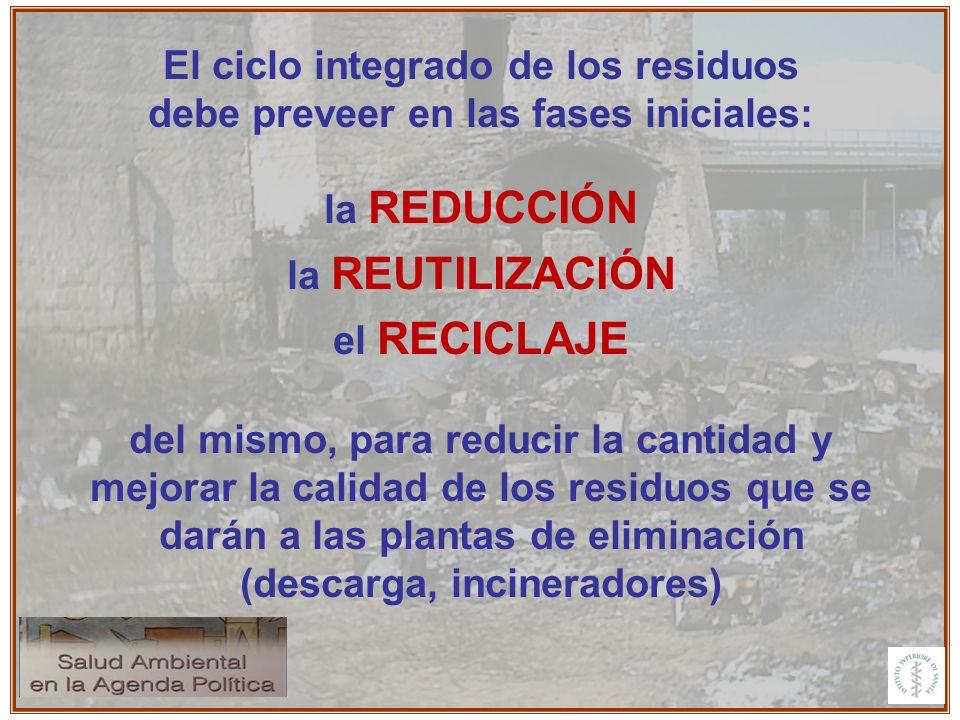 El ciclo integrado de los residuos debe preveer en las fases iniciales: la REDUCCIÓN la REUTILIZACIÓN el RECICLAJE del mismo, para reducir la cantidad