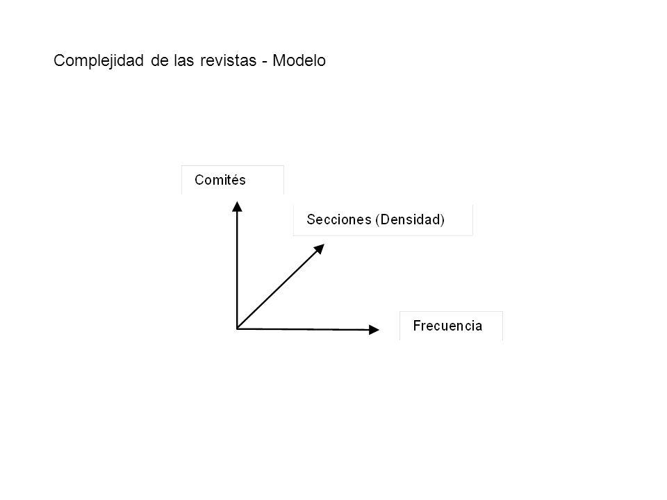 Complejidad de las revistas - Modelo