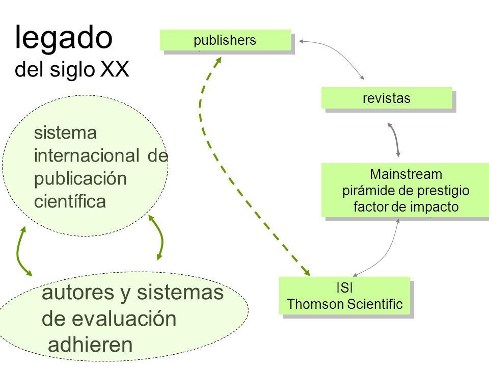 sistema internacional de publicación científica revistas publishers Mainstream pirámide de prestigio factor de impacto ISI Thomson Scientific autores