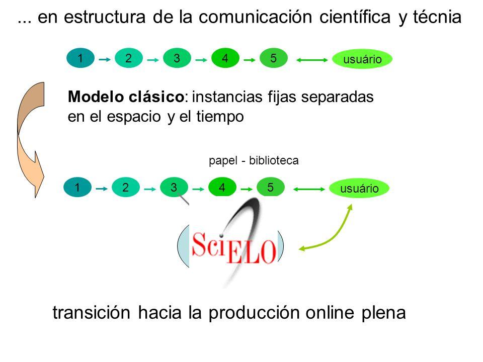 Web/Internet Modelo clásico: instancias fijas separadas en el espacio y el tiempo 12345 usuário... en estructura de la comunicación científica y técni