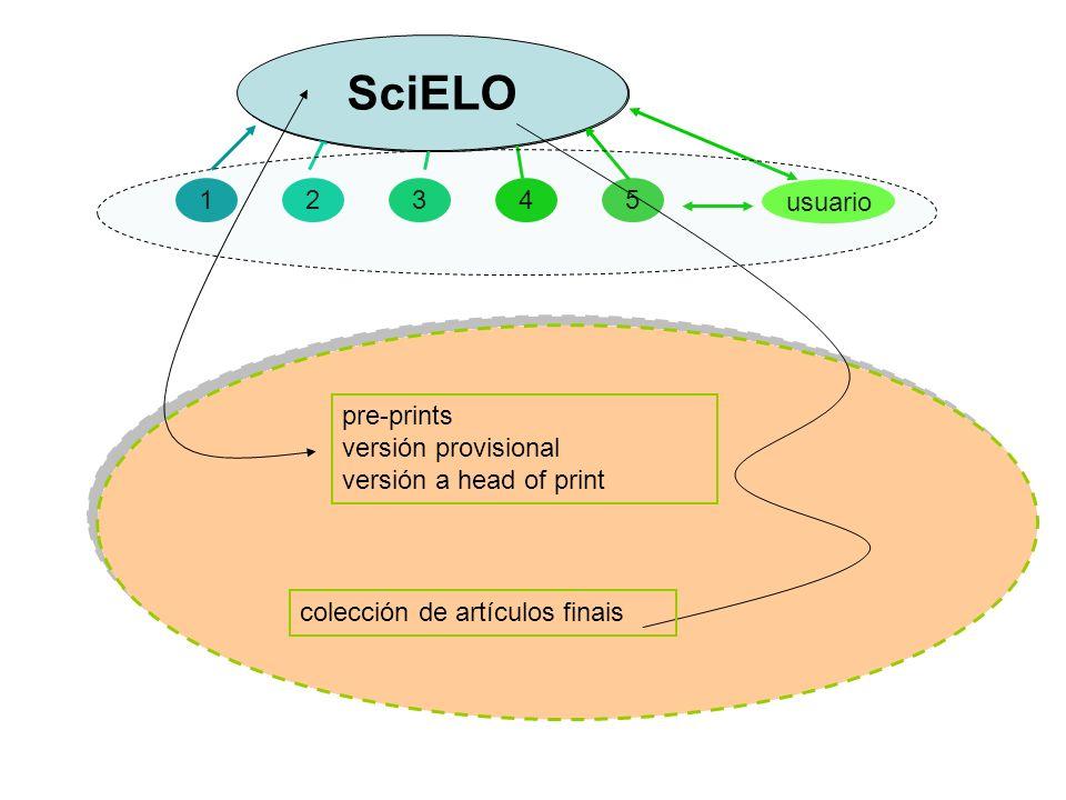 InternetWeb/Internet 12345 usuario SciELO pre-prints versión provisional versión a head of print colección de artículos finais
