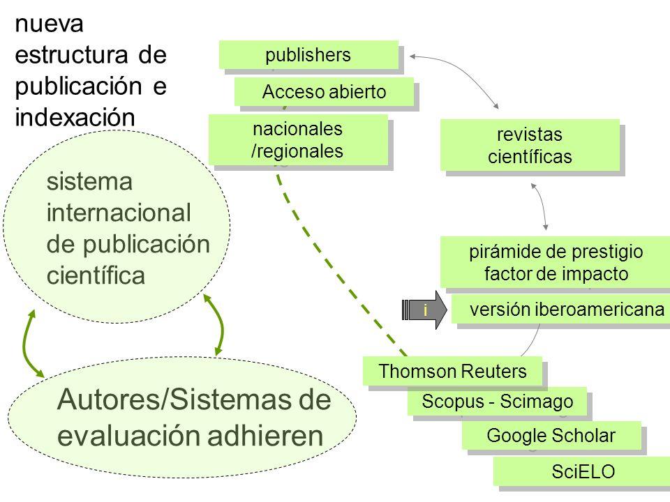 sistema internacional de publicación científica revistas científicas publishers pirámide de prestigio factor de impacto Autores/Sistemas de evaluación