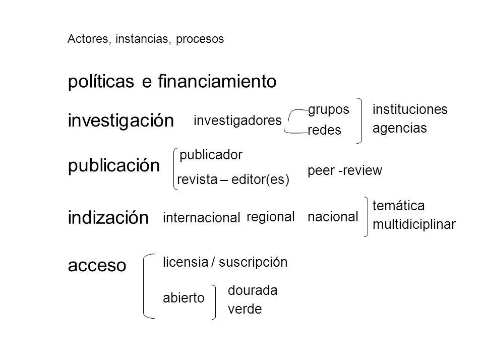 investigación publicación indización acceso investigadores grupos redes instituciones agencias publicador revista – editor(es) peer -review licensia /