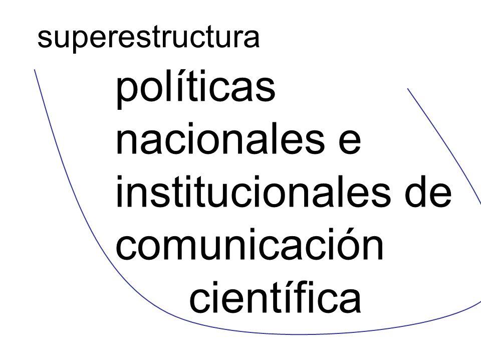 políticas nacionales e institucionales de comunicación científica superestructura