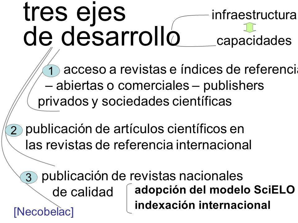 tres ejes acceso a revistas e índices de referencia – abiertas o comerciales – publishers privados y sociedades científicas publicación de artículos c