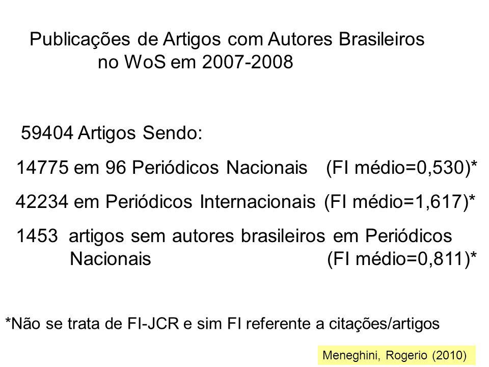 Publicações de Artigos com Autores Brasileiros no WoS em 2007-2008 59404 Artigos Sendo: 14775 em 96 Periódicos Nacionais (FI médio=0,530)* 42234 em Pe