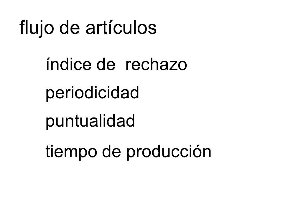 flujo de artículos índice de rechazo periodicidad puntualidad tiempo de producción