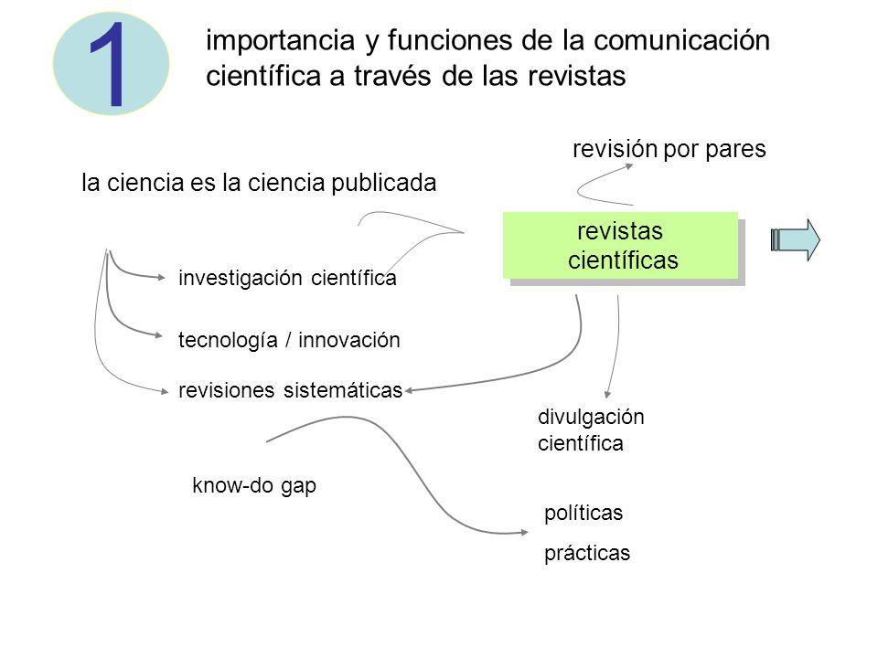 la ciencia es la ciencia publicada investigación científica tecnología / innovación revisiones sistemáticas políticas prácticas revistas científicas d
