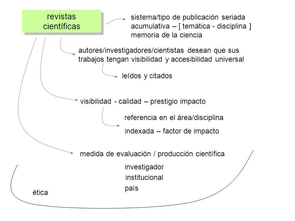 autores/investigadores/cientistas desean que sus trabajos tengan visibilidad y accesibilidad universal revistas científicas leídos y citados visibilid